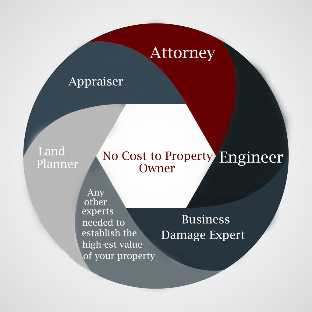 eminent domain lawyer tampa